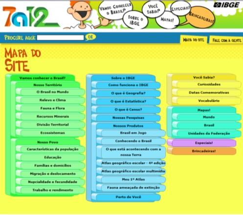 Figura 29 - Site do IBGE para crianças de 7 a 12 anos. A metáfora dos balões que define o menu dá uma idéia de que alguém está dialogando cm a criança.
